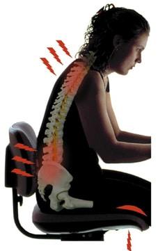 bad posture while sitting